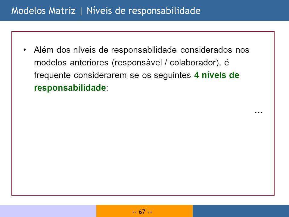 -- 67 -- Modelos Matriz | Níveis de responsabilidade Além dos níveis de responsabilidade considerados nos modelos anteriores (responsável / colaborado