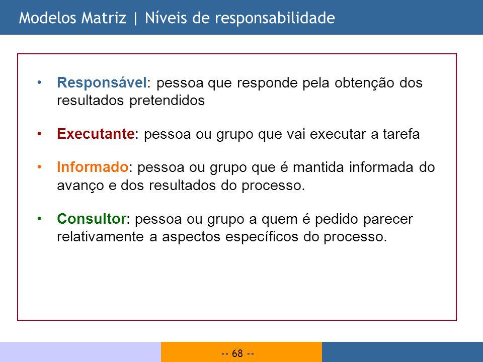-- 68 -- Modelos Matriz | Níveis de responsabilidade Responsável: pessoa que responde pela obtenção dos resultados pretendidos Executante: pessoa ou g