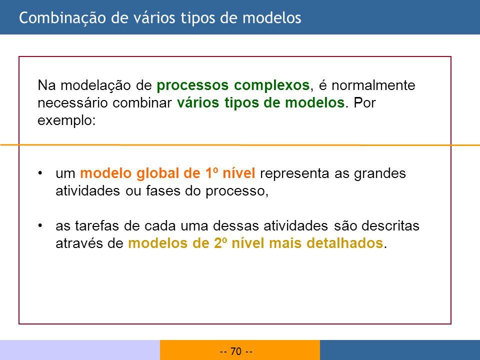 -- 70 -- Combinação de vários tipos de modelos Na modelação de processos complexos, é normalmente necessário combinar vários tipos de modelos. Por exe