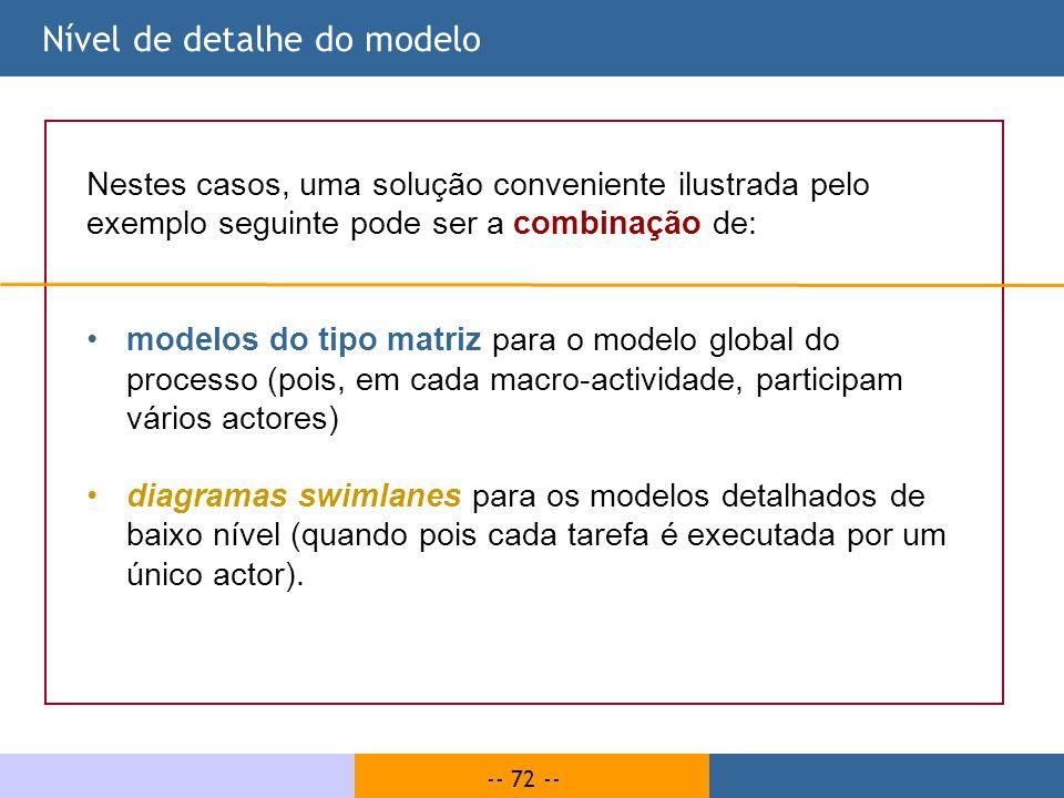 -- 72 -- Nível de detalhe do modelo Nestes casos, uma solução conveniente ilustrada pelo exemplo seguinte pode ser a combinação de: modelos do tipo ma