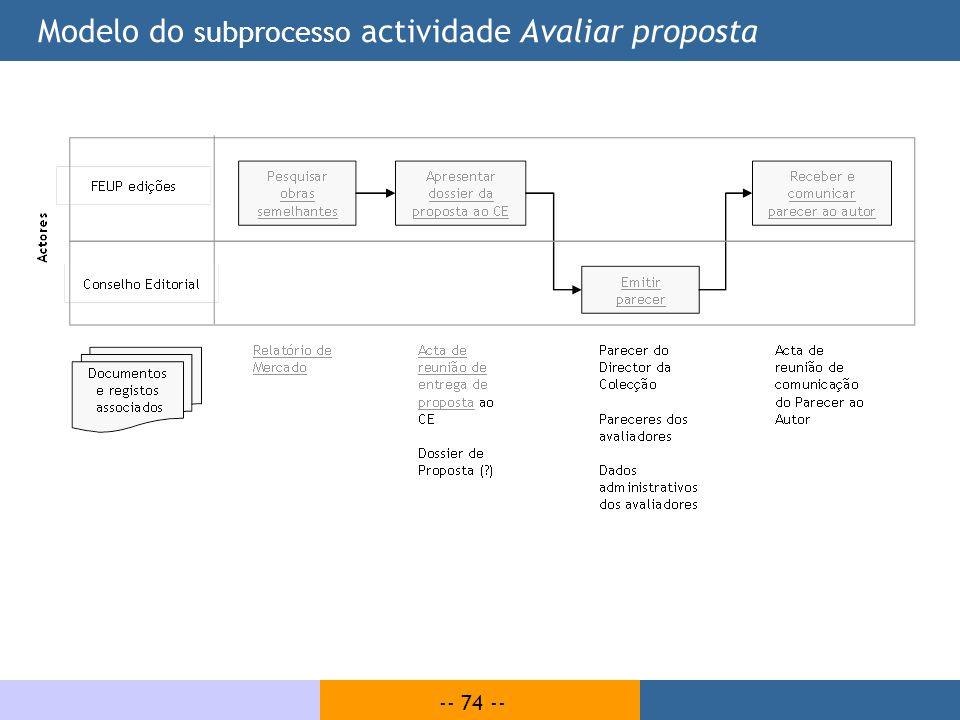 -- 74 -- Modelo do subprocesso actividade Avaliar proposta