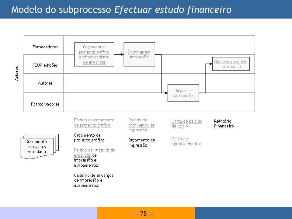 -- 75 -- Modelo do subprocesso Efectuar estudo financeiro