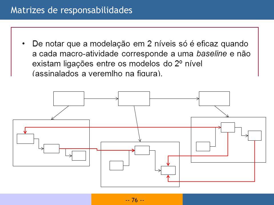 -- 76 -- De notar que a modelação em 2 níveis só é eficaz quando a cada macro-atividade corresponde a uma baseline e não existam ligações entre os mod