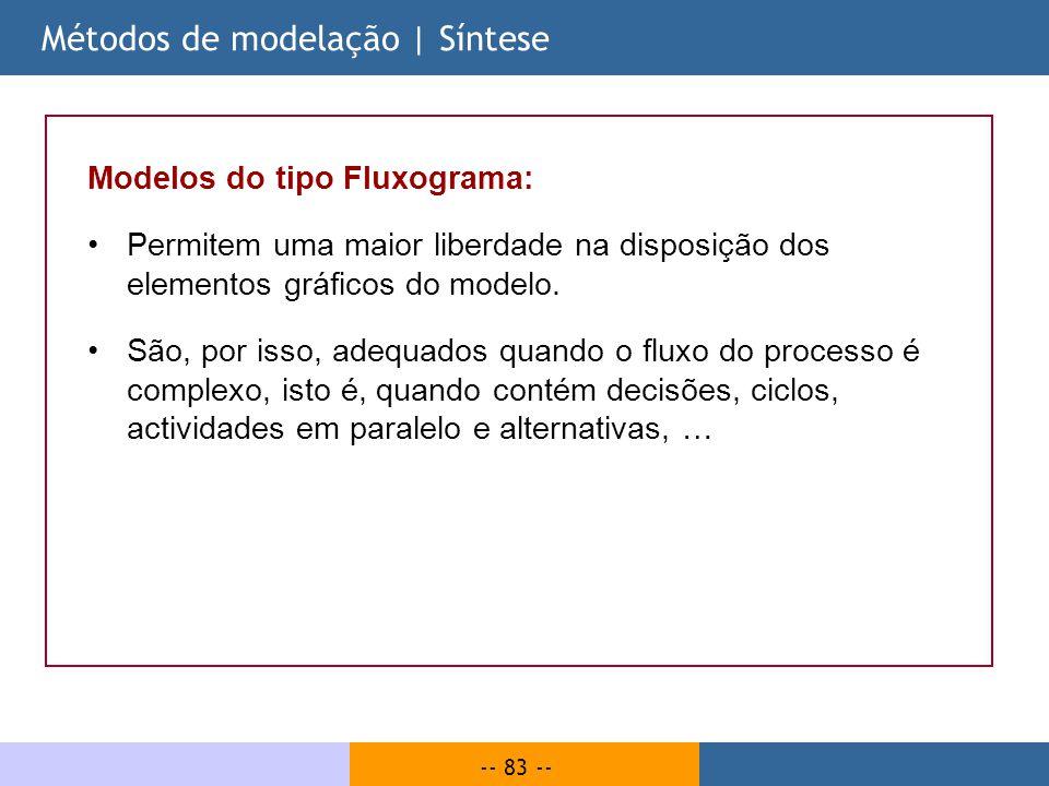 -- 83 -- Métodos de modelação | Síntese Modelos do tipo Fluxograma: Permitem uma maior liberdade na disposição dos elementos gráficos do modelo. São,