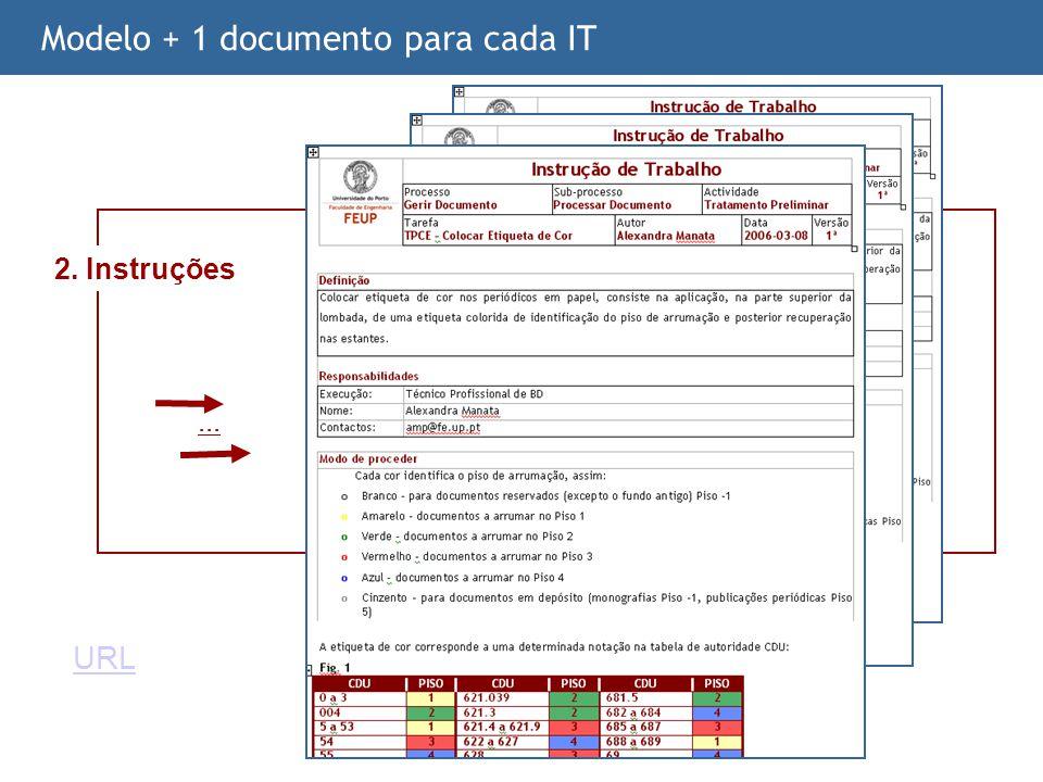 -- 95 --... Modelo + 1 documento para cada IT 2. Instruções URL