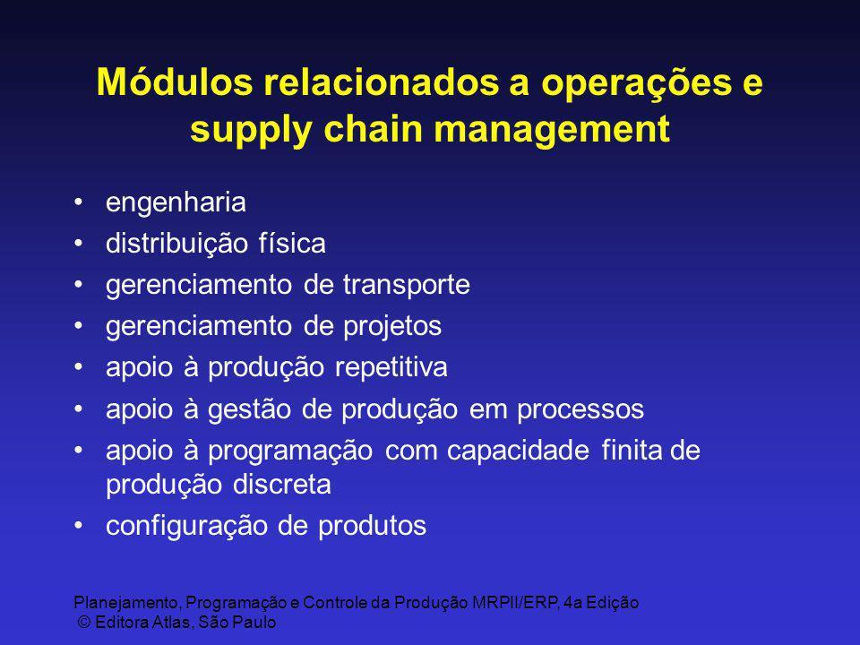 Planejamento, Programação e Controle da Produção MRPII/ERP, 4a Edição © Editora Atlas, São Paulo Módulos relacionados a operações e supply chain manag
