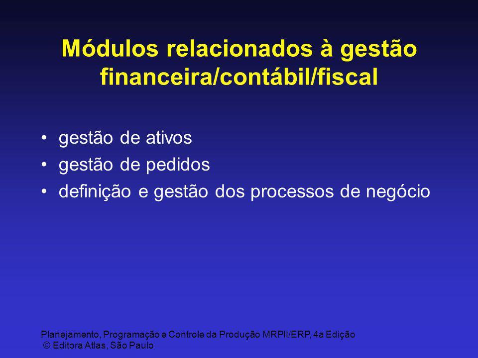 Planejamento, Programação e Controle da Produção MRPII/ERP, 4a Edição © Editora Atlas, São Paulo Módulos relacionados à gestão de recursos humanos pessoal folha de pagamentos RH