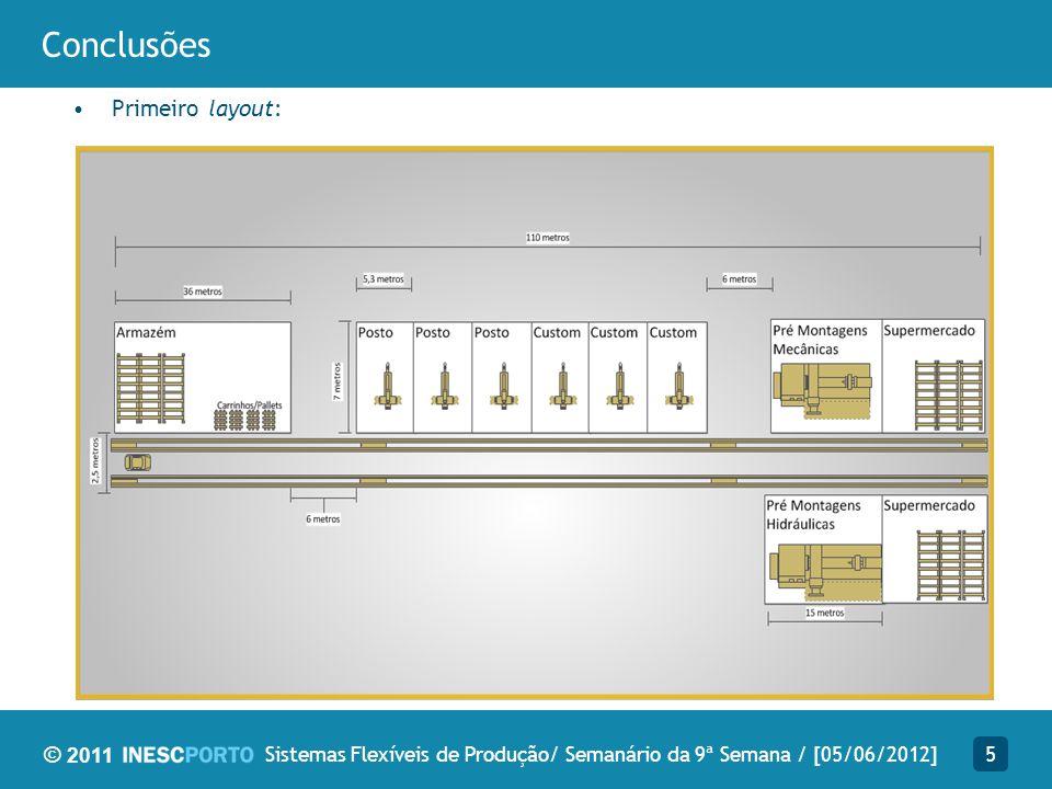 © 2011 Conclusões Primeiro layout: 5Sistemas Flexíveis de Produção/ Semanário da 9ª Semana / [05/06/2012]