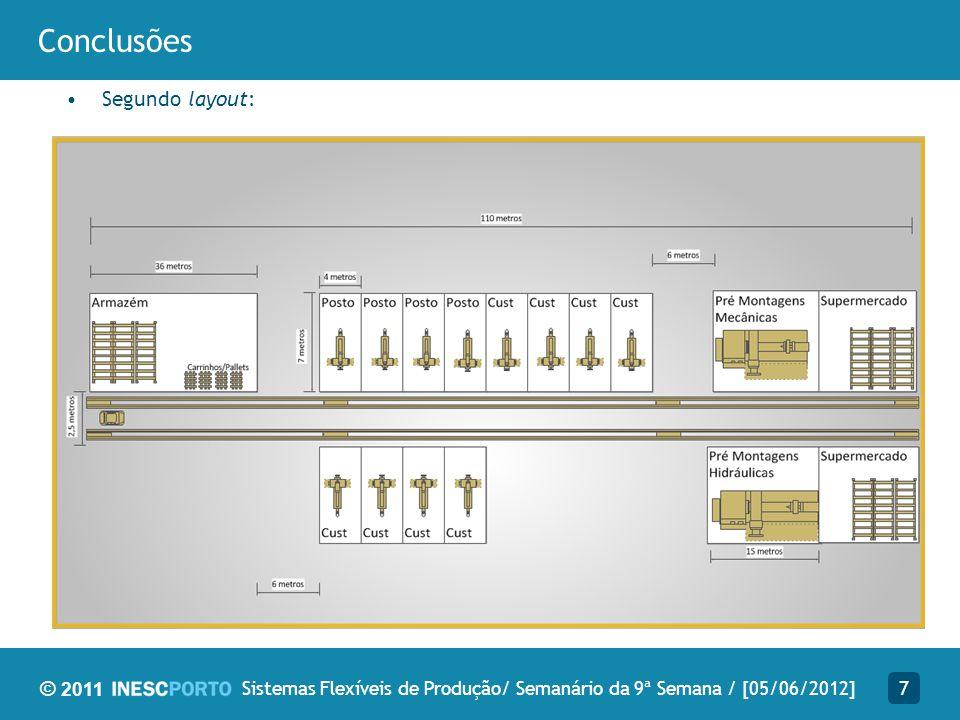 © 2011 Conclusões Segundo layout: 7Sistemas Flexíveis de Produção/ Semanário da 9ª Semana / [05/06/2012]