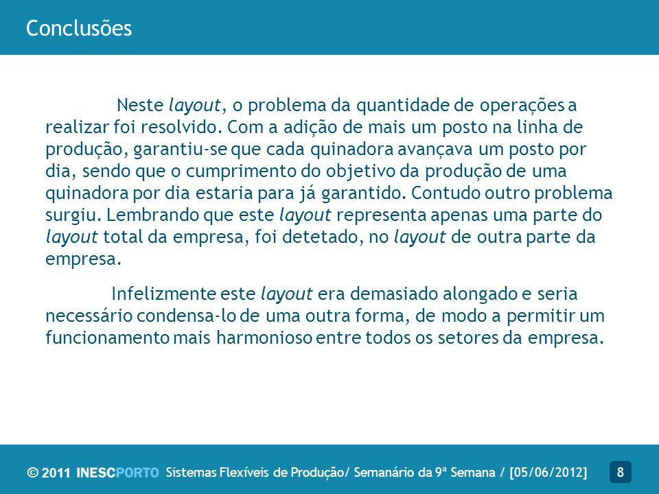 © 2011 Conclusões Neste layout, o problema da quantidade de operações a realizar foi resolvido. Com a adição de mais um posto na linha de produção, ga