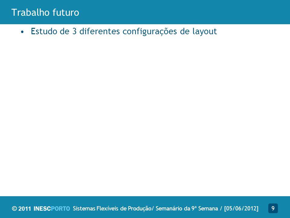 © 2011 Trabalho futuro Estudo de 3 diferentes configurações de layout 9Sistemas Flexíveis de Produção/ Semanário da 9ª Semana / [05/06/2012]