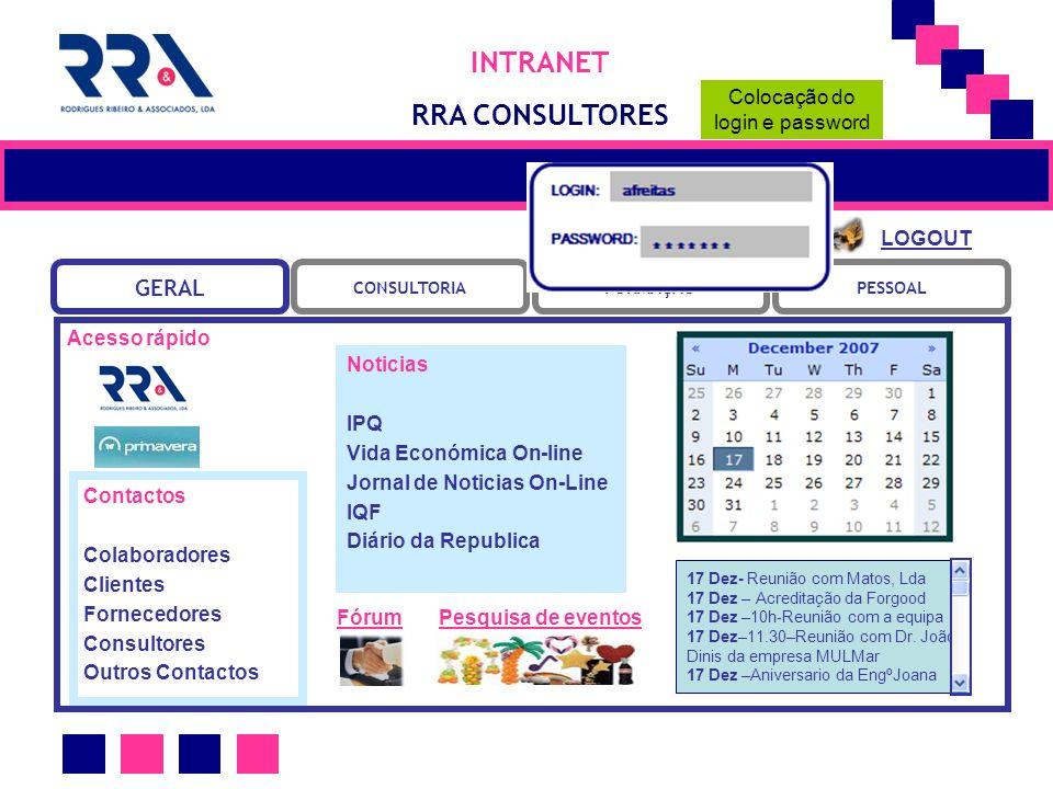 INTRANET RRA CONSULTORES PESSOALCONSULTORIAFORMAÇÃO GERAL LOGOUT Fórum ANA FREITAS Surge a mensagem de sucesso na operação