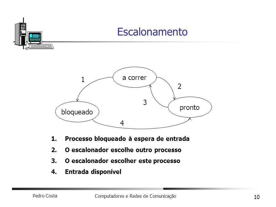 Pedro Costa Computadores e Redes de Comunicação 10 Escalonamento a correr bloqueado pronto 1 4 2 3 1.Processo bloqueado à espera de entrada 2.O escalo