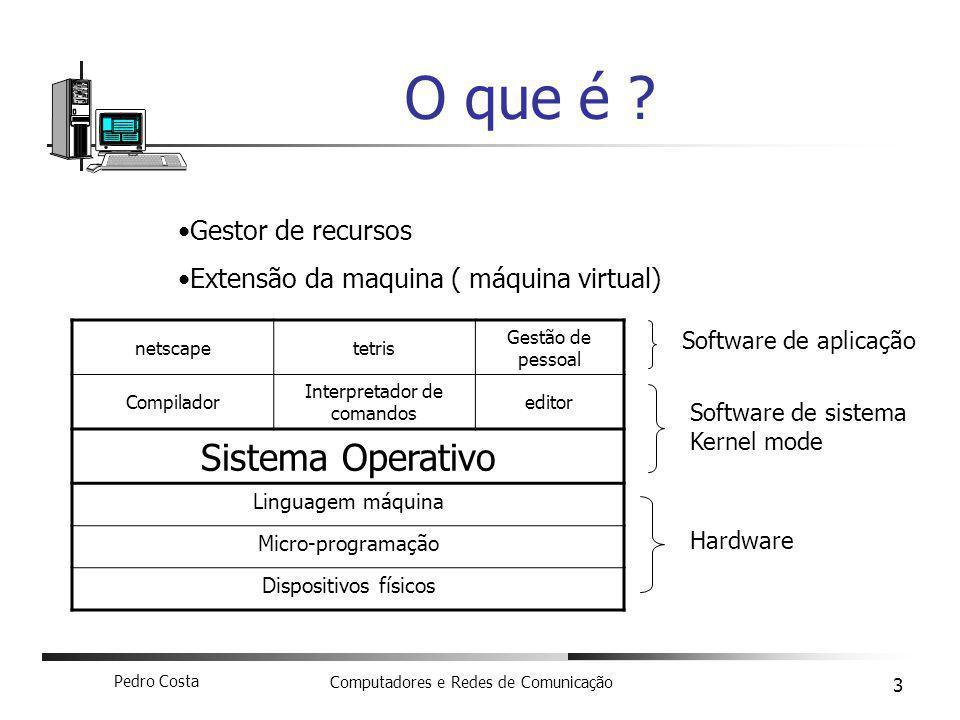 Pedro Costa Computadores e Redes de Comunicação 3 O que é ? Gestor de recursos Extensão da maquina ( máquina virtual) netscapetetris Gestão de pessoal