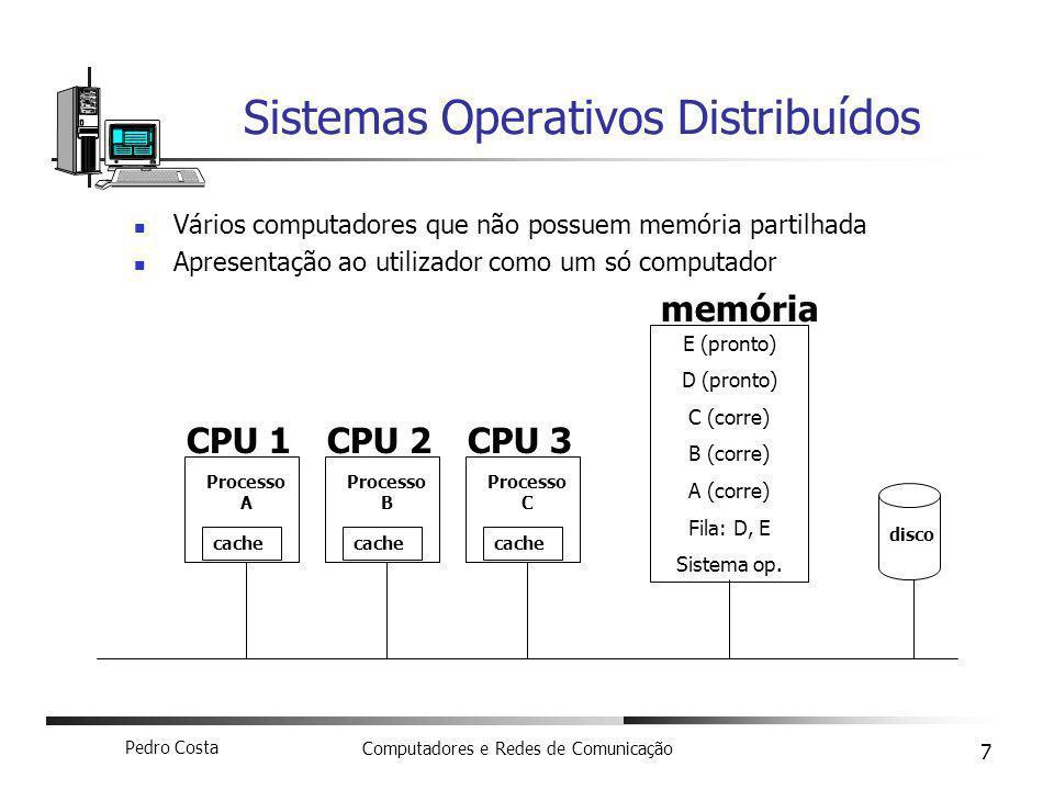 Pedro Costa Computadores e Redes de Comunicação 8 Camadas do Sistema Operativo nívelnomeobjectosOperações típicas 5Interpretador de comandosDados do ambienteOrdens da linguagem de comandos 4Sistemas de ficheirosFicheirosCreate, destroy, open, close 3Gestão de memóriaSegmentosRead,write 2E/S básicaBlocos de dadosAllocate, free, read, write 1Núcleo(Kernel)Processos, semáforosCreate, destroy,wait, signal 1 escalonador, interrupts, sincronização (semáforos) 2 facilidades de baixo nível para 3 3 gestão de memória, memória virtual 4 chamadas de alto nível para manipular ficheiros 5 interface entre SO e utilizador
