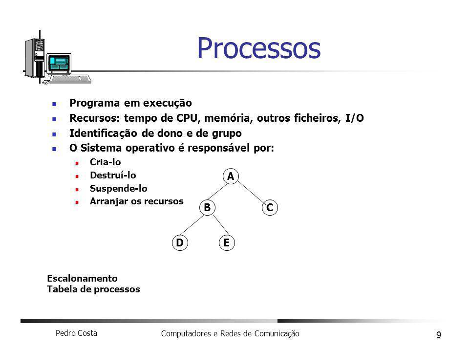 Pedro Costa Computadores e Redes de Comunicação 9 Processos Programa em execução Recursos: tempo de CPU, memória, outros ficheiros, I/O Identificação