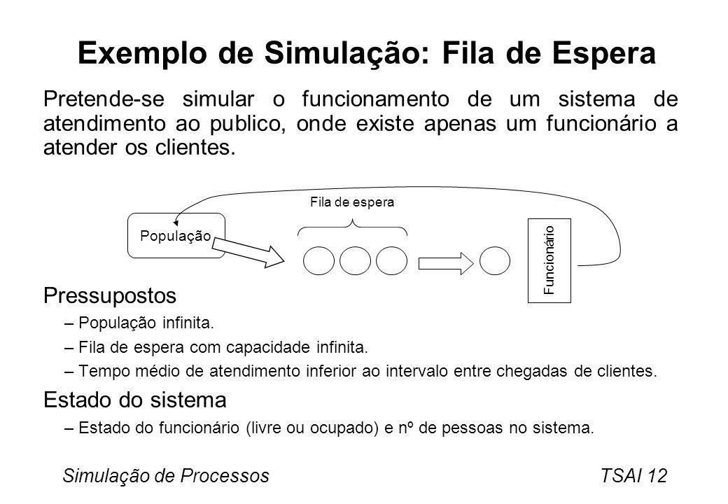 Simulação de Processos TSAI 12 Exemplo de Simulação: Fila de Espera Pretende-se simular o funcionamento de um sistema de atendimento ao publico, onde