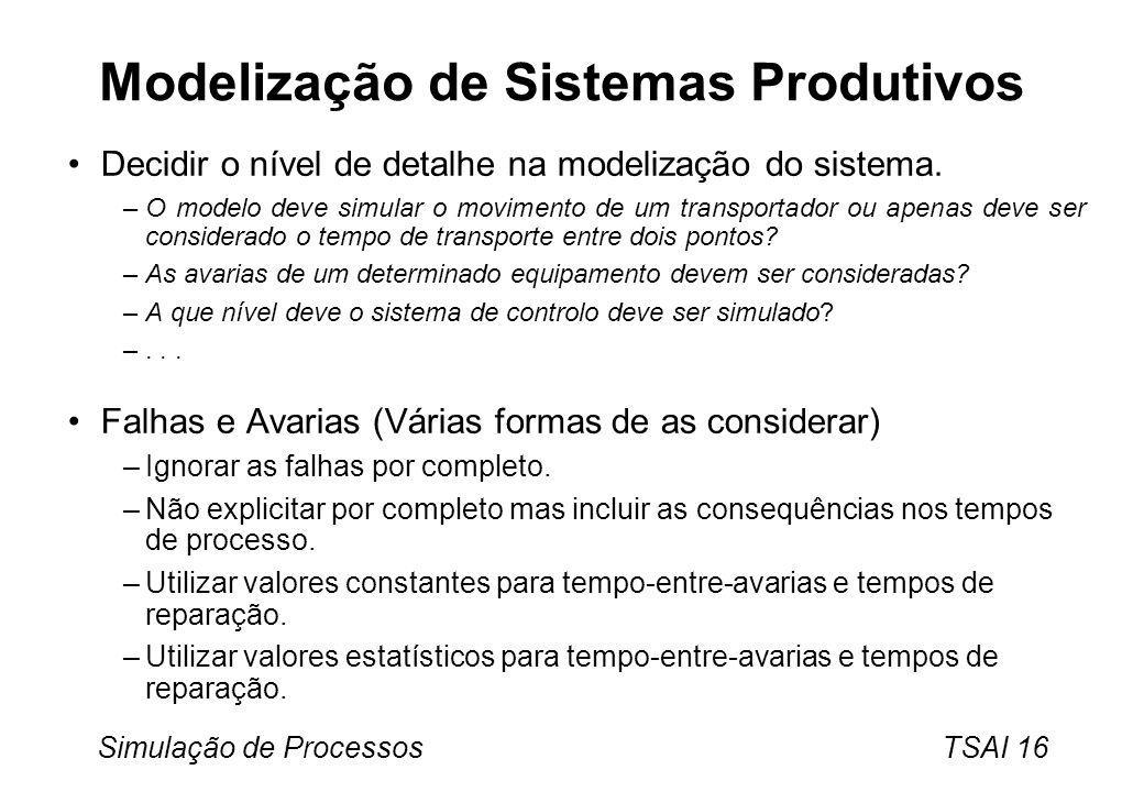 Simulação de Processos TSAI 16 Modelização de Sistemas Produtivos Decidir o nível de detalhe na modelização do sistema. –O modelo deve simular o movim