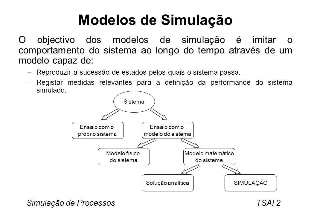 Simulação de Processos TSAI 2 Modelos de Simulação O objectivo dos modelos de simulação é imitar o comportamento do sistema ao longo do tempo através