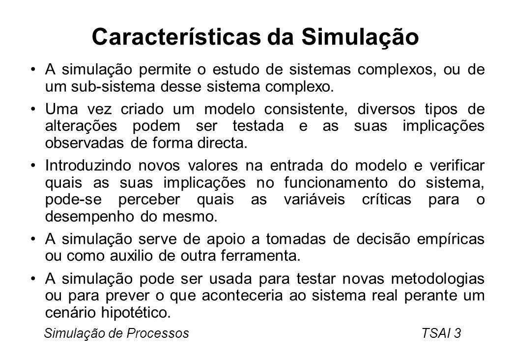 Simulação de Processos TSAI 3 Características da Simulação A simulação permite o estudo de sistemas complexos, ou de um sub-sistema desse sistema comp