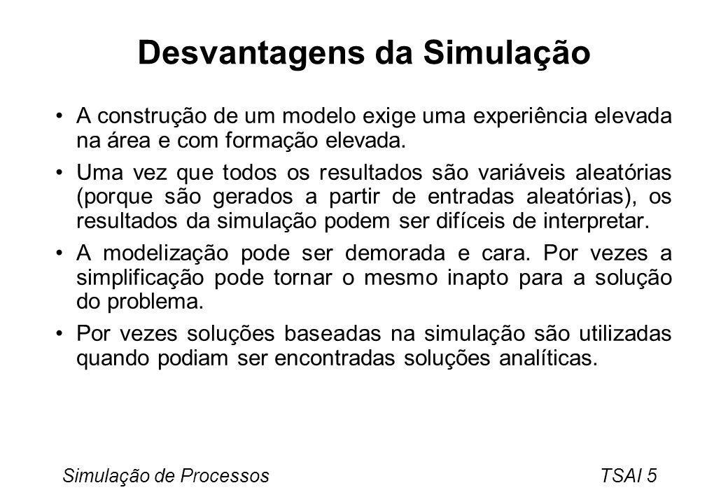 Simulação de Processos TSAI 5 Desvantagens da Simulação A construção de um modelo exige uma experiência elevada na área e com formação elevada.