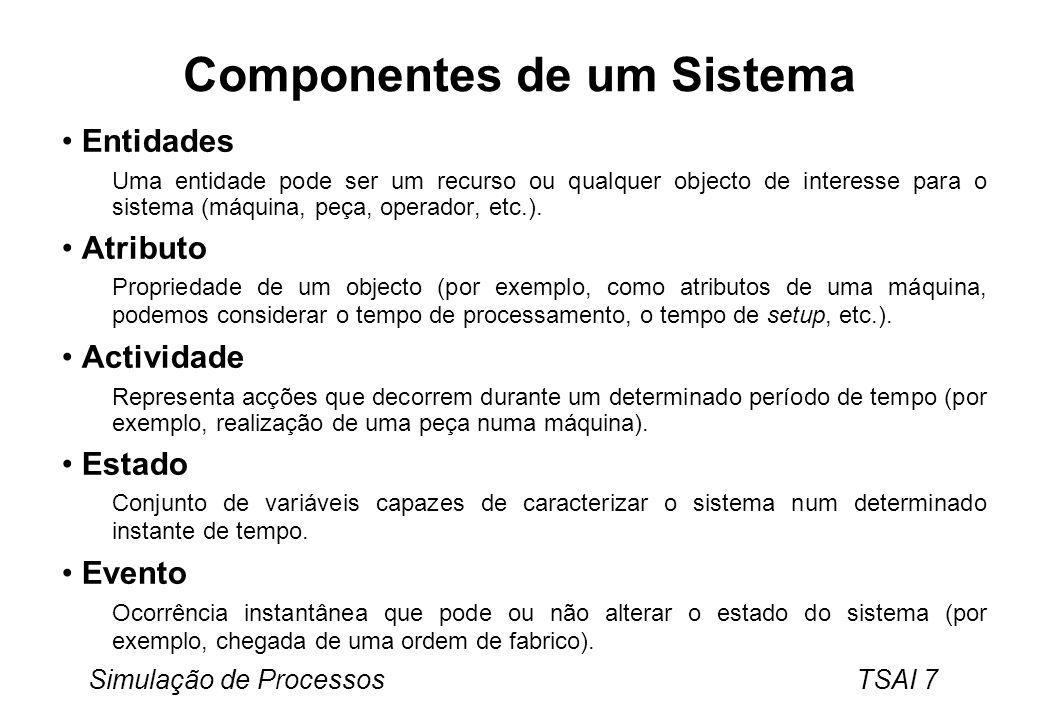 Simulação de Processos TSAI 7 Componentes de um Sistema Entidades Uma entidade pode ser um recurso ou qualquer objecto de interesse para o sistema (má