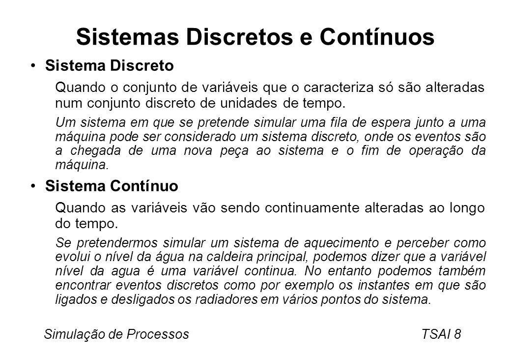 Simulação de Processos TSAI 8 Sistemas Discretos e Contínuos Sistema Discreto Quando o conjunto de variáveis que o caracteriza só são alteradas num conjunto discreto de unidades de tempo.