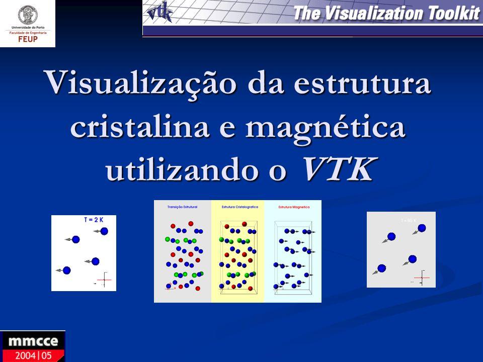 Visualização da estrutura cristalina e magnética utilizando o VTK