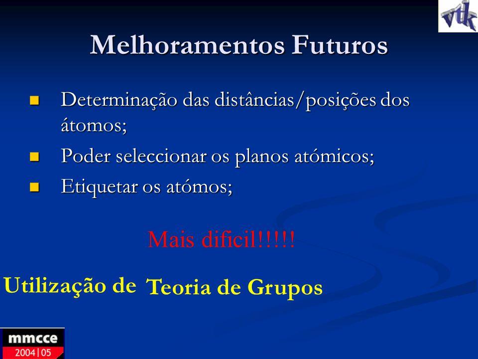 Melhoramentos Futuros Determinação das distâncias/posições dos átomos; Determinação das distâncias/posições dos átomos; Poder seleccionar os planos at