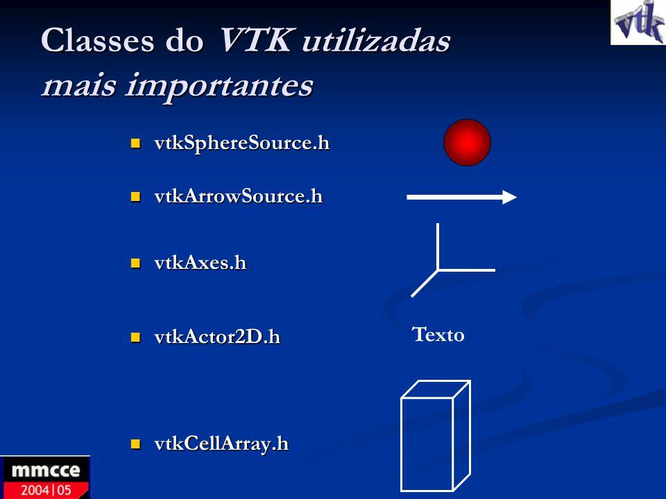 Classes do VTK utilizadas mais importantes vtkSphereSource.h vtkSphereSource.h vtkArrowSource.h vtkArrowSource.h vtkAxes.h vtkAxes.h vtkActor2D.h vtkA