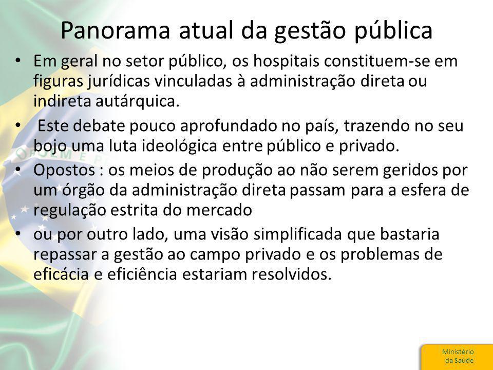 Ministério da Saúde Panorama atual da gestão pública Em geral no setor público, os hospitais constituem-se em figuras jurídicas vinculadas à administração direta ou indireta autárquica.