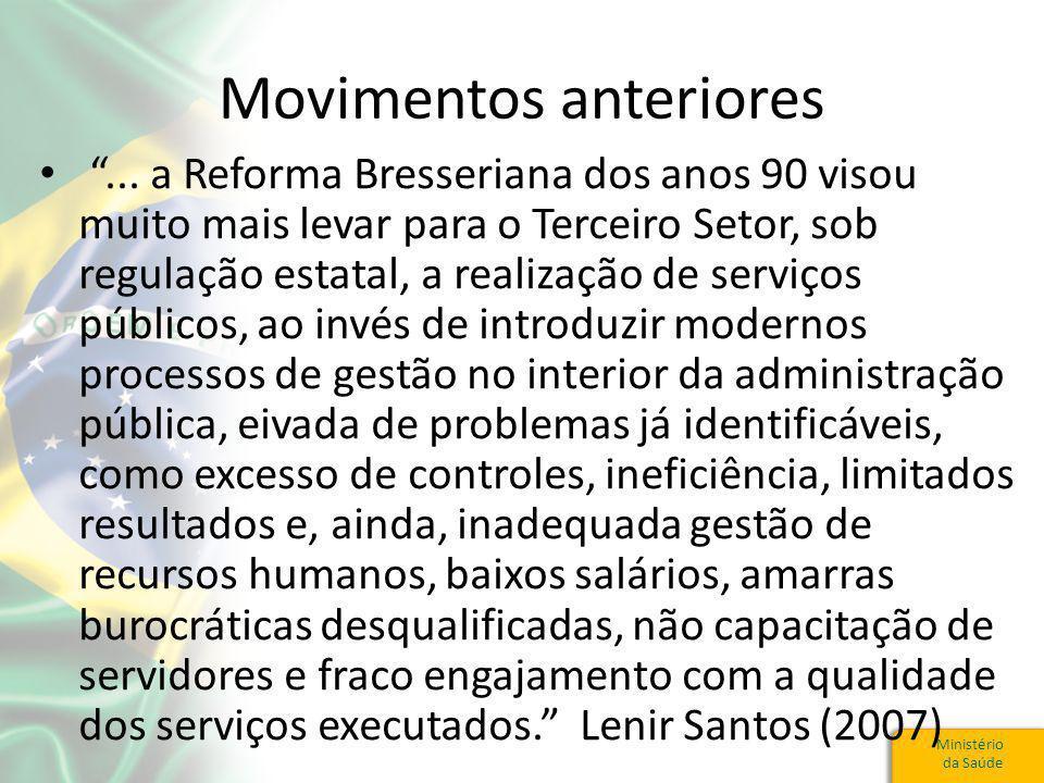Ministério da Saúde Movimentos anteriores...