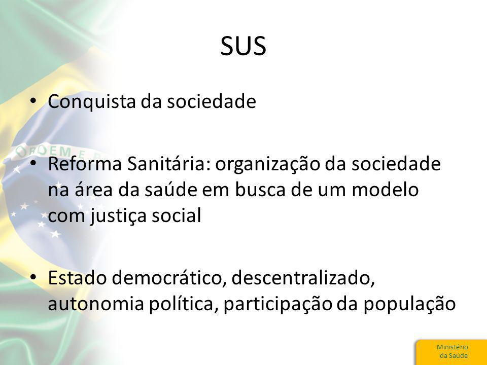 Ministério da Saúde SUS Conquista da sociedade Reforma Sanitária: organização da sociedade na área da saúde em busca de um modelo com justiça social Estado democrático, descentralizado, autonomia política, participação da população