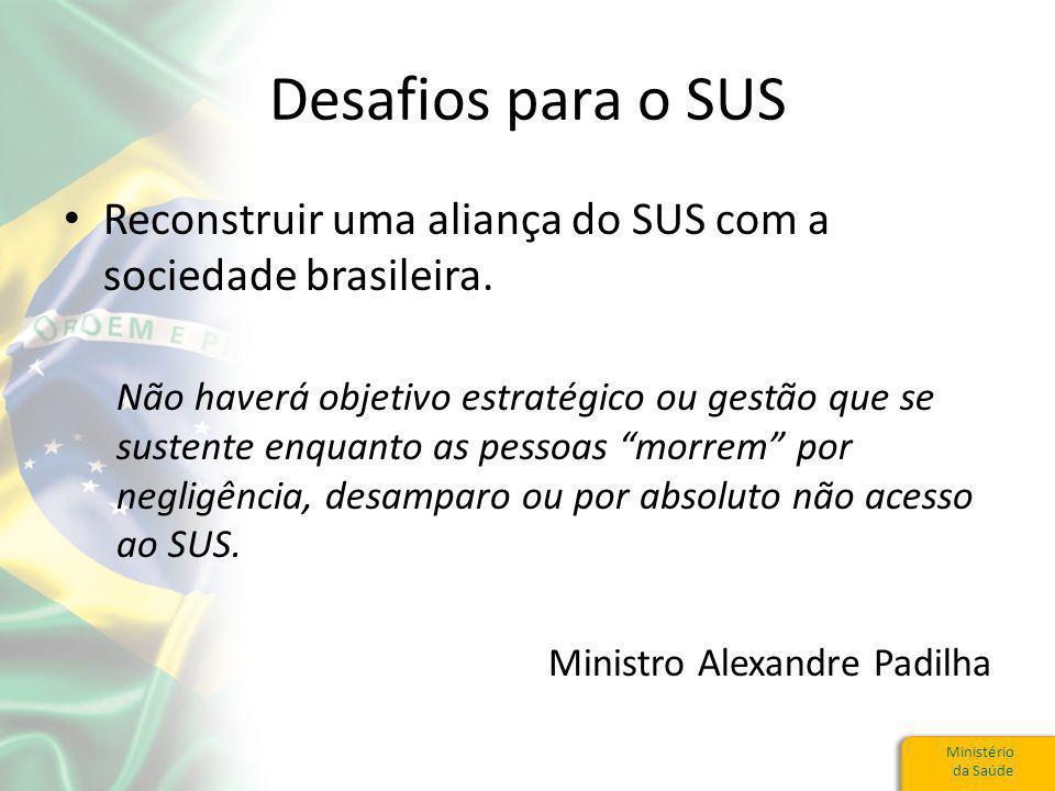 Ministério da Saúde Desafios para o SUS Reconstruir uma aliança do SUS com a sociedade brasileira.