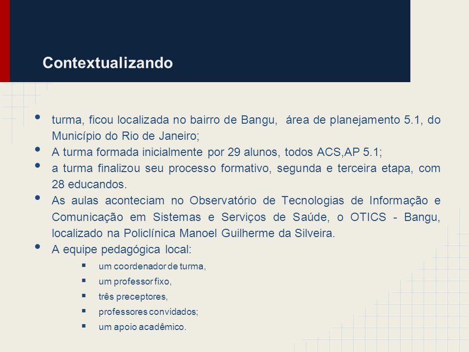Contextualizando turma, ficou localizada no bairro de Bangu, área de planejamento 5.1, do Município do Rio de Janeiro; A turma formada inicialmente po