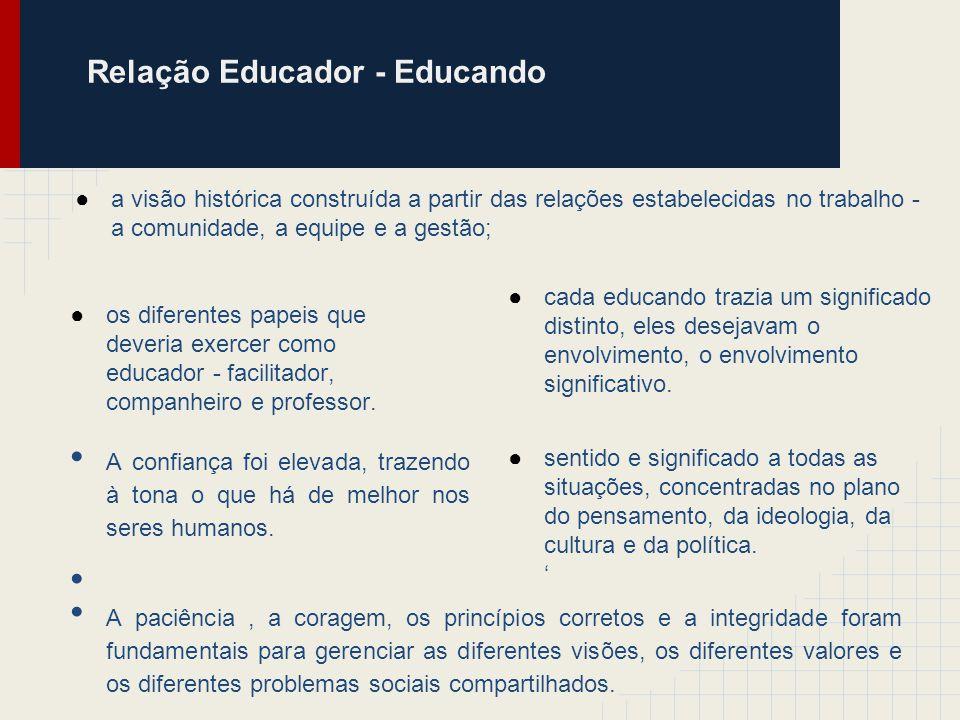 Relação Educador - Educando A paciência, a coragem, os princípios corretos e a integridade foram fundamentais para gerenciar as diferentes visões, os
