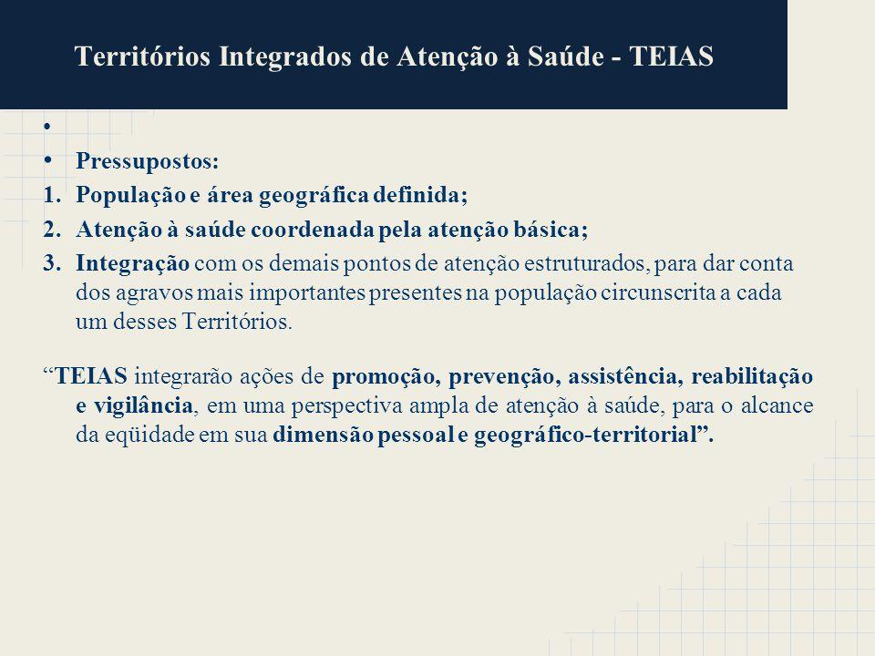 Territórios Integrados de Atenção à Saúde - TEIAS Pressupostos: 1.População e área geográfica definida; 2.Atenção à saúde coordenada pela atenção bási