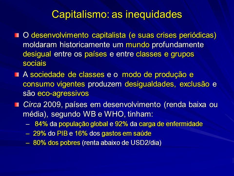 Capitalismo: as inequidades O desenvolvimento capitalista (e suas crises periódicas) moldaram historicamente um mundo profundamente desigual entre os