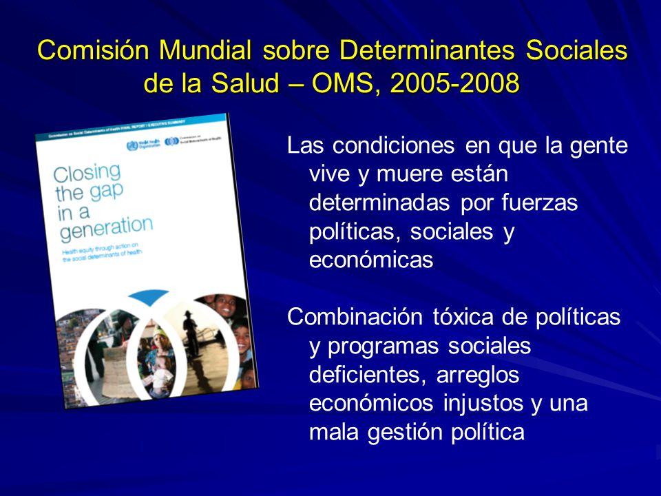 Comisión Mundial sobre Determinantes Sociales de la Salud – OMS, 2005-2008 Las condiciones en que la gente vive y muere están determinadas por fuerzas