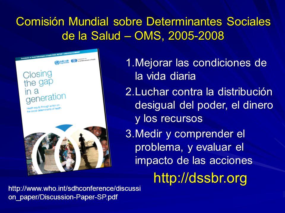 Comisión Mundial sobre Determinantes Sociales de la Salud – OMS, 2005-2008 1.Mejorar las condiciones de la vida diaria 2.Luchar contra la distribución