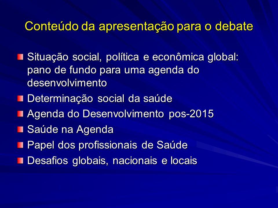 Conteúdo da apresentação para o debate Situação social, política e econômica global: pano de fundo para uma agenda do desenvolvimento Determinação soc