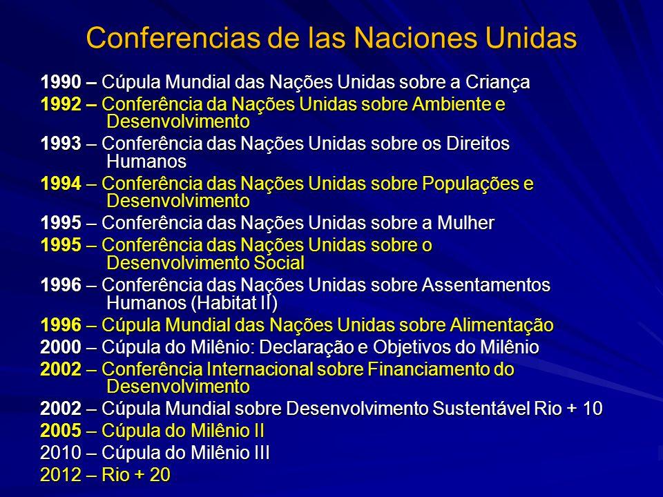 Conferencias de las Naciones Unidas 1990 – Cúpula Mundial das Nações Unidas sobre a Criança 1992 – Conferência da Nações Unidas sobre Ambiente e Desen