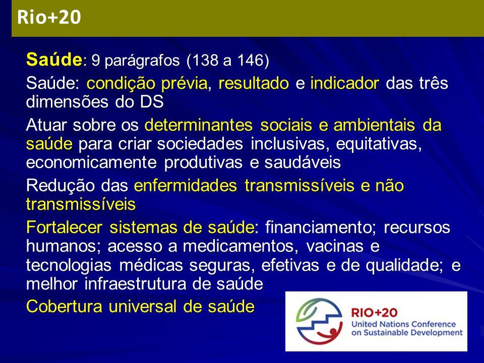 Saúde : 9 parágrafos (138 a 146) Saúde: condição prévia, resultado e indicador das três dimensões do DS Atuar sobre os determinantes sociais e ambient