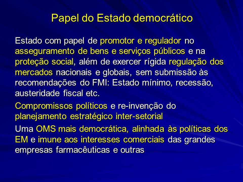 Papel do Estado democrático Estado com papel de promotor e regulador no asseguramento de bens e serviços públicos e na proteção social, além de exerce