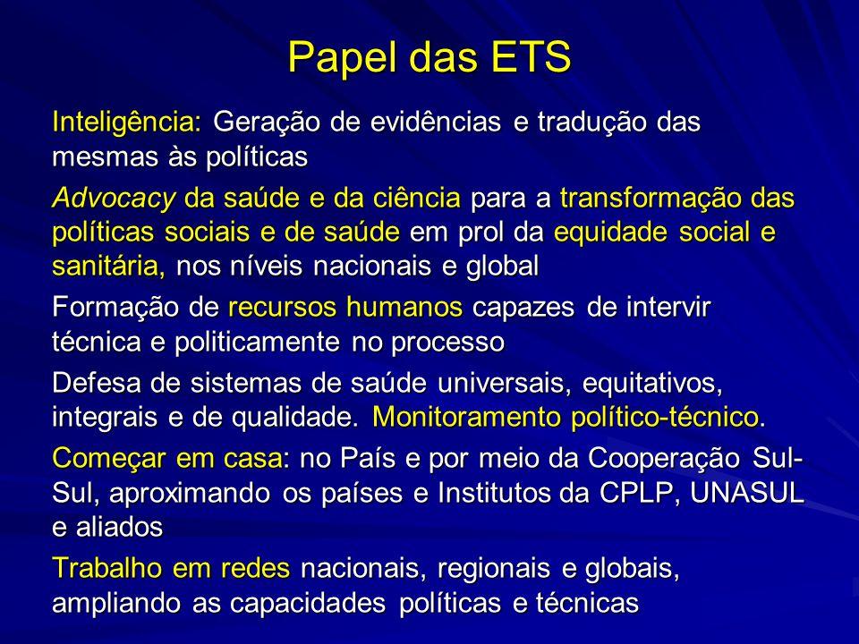 Papel das ETS Inteligência: Geração de evidências e tradução das mesmas às políticas Advocacy da saúde e da ciência para a transformação das políticas