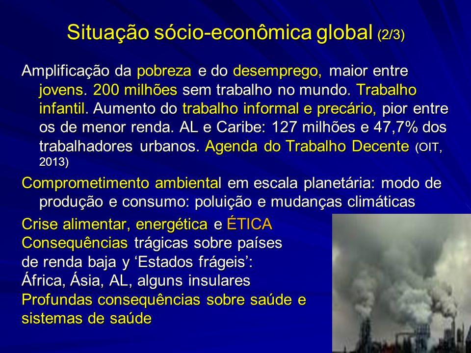 Situação sócio-econômica global (2/3) Amplificação da pobreza e do desemprego, maior entre jovens. 200 milhões sem trabalho no mundo. Trabalho infanti