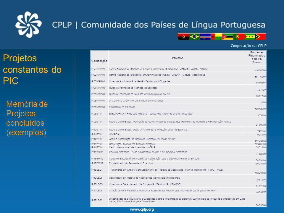 www.cplp.org Cooperação na CPLP Projetos constantes do PIC Memória de Projetos concluídos (exemplos) Codificação Projetos Montantes Financiados pelo F