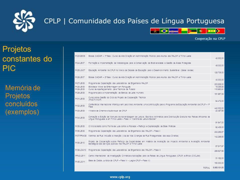 www.cplp.org Cooperação na CPLP Projetos constantes do PIC Memória de Projetos concluídos (exemplos) Pr23/GB/06Bolsas CADAPi – 1ª fase / Curso de Alta