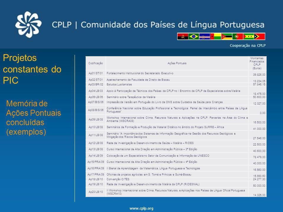 www.cplp.org Cooperação na CPLP Projetos constantes do PIC Memória de Ações Pontuais concluídas (exemplos) CodificaçãoAções Pontuais Montantes Financi