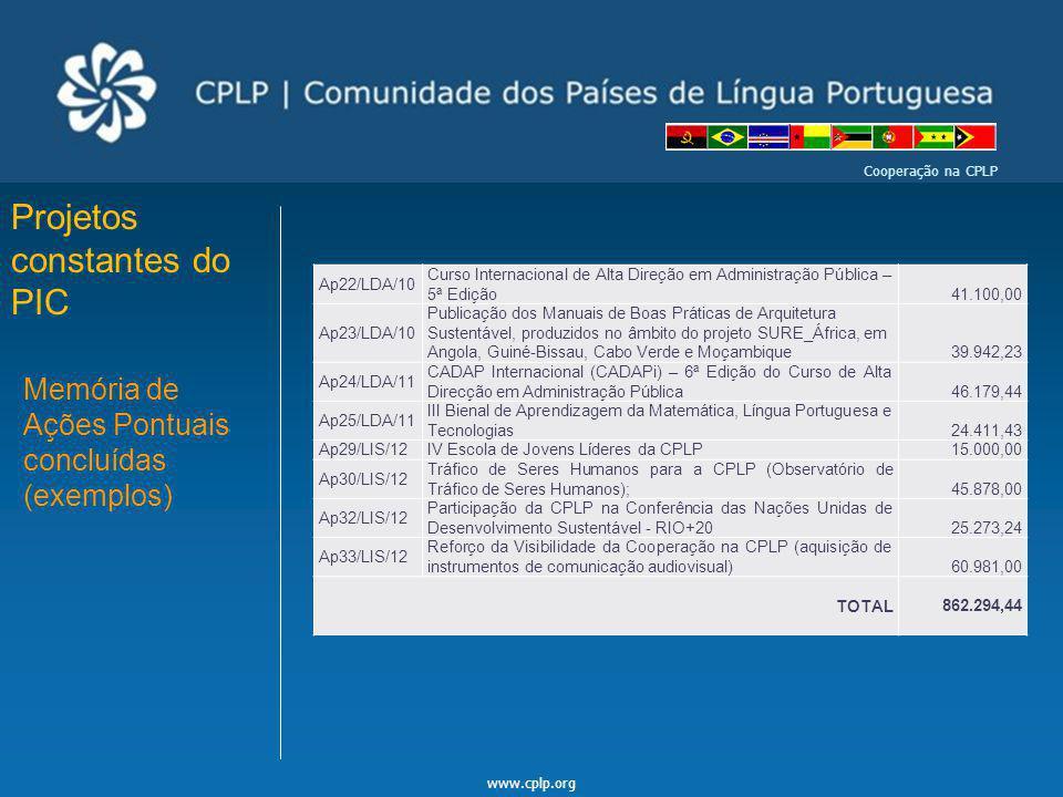 www.cplp.org Cooperação na CPLP Projetos constantes do PIC Memória de Ações Pontuais concluídas (exemplos) Ap22/LDA/10 Curso Internacional de Alta Dir